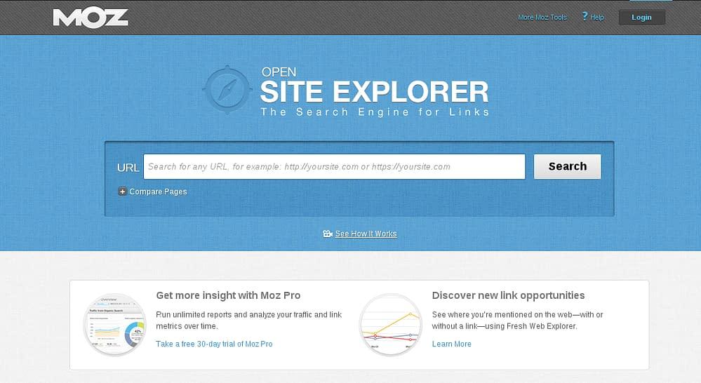 Cómo calificar el posicionamiento de una página web en 10 minutos