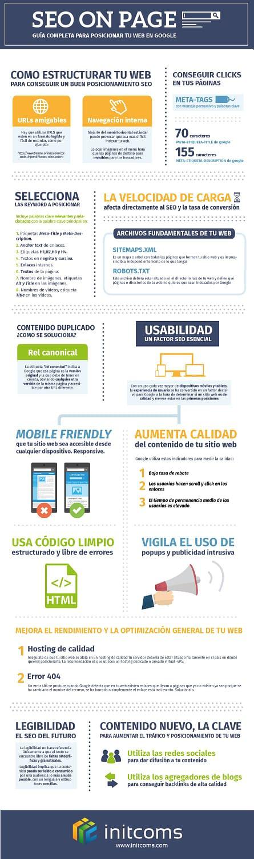 SEO On Page Infografía Initcoms