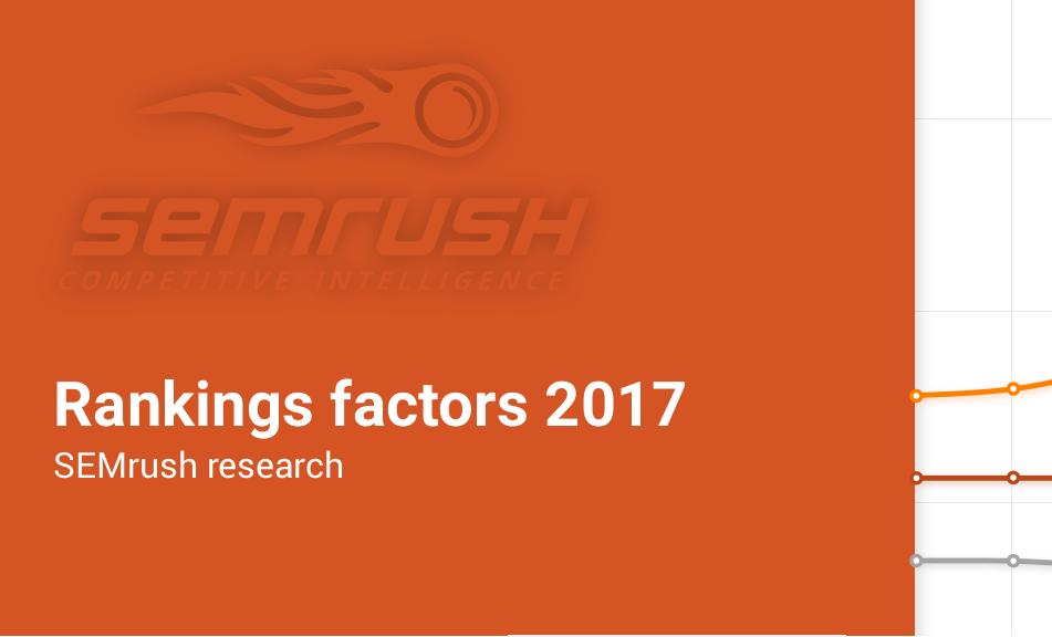 Factores SEO de ranking en Google